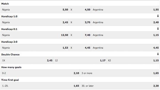 Nigeria Argentinië gokken