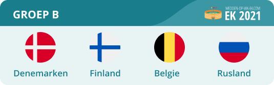 groep B EURO2020