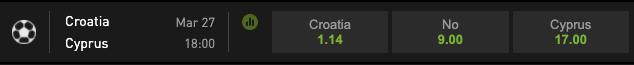 kroatie cyprus wedden wk kwalificaties
